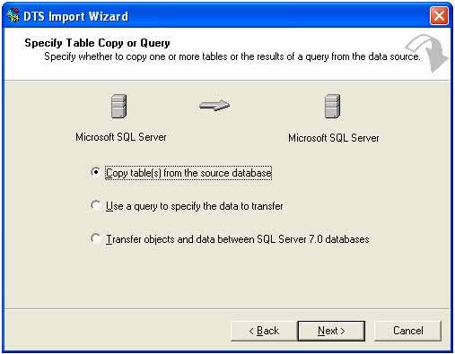 Import and export in SQL Server